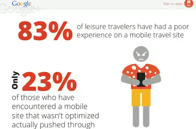 Google mobile satisfaction